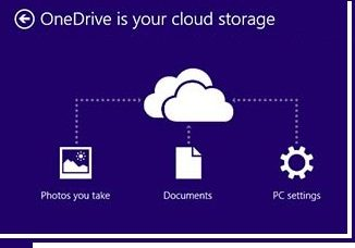 Share Files and Folders from OneDrive in Windows 10